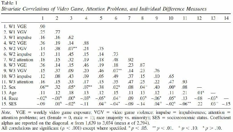 Correlation forex tableau